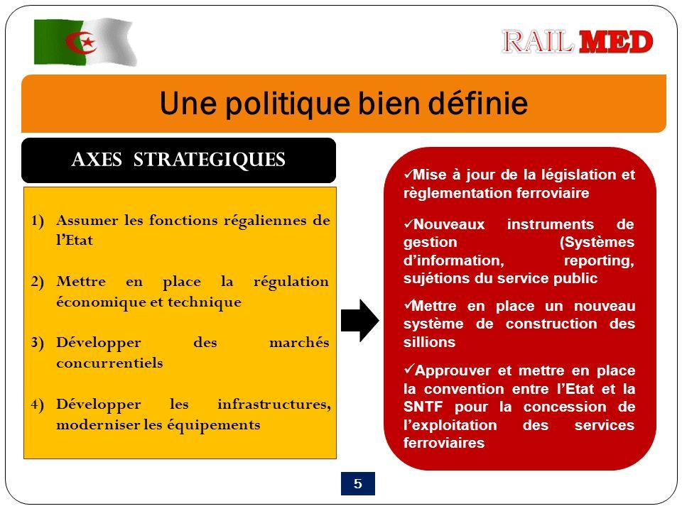 1)Assumer les fonctions régaliennes de lEtat 2)Mettre en place la régulation économique et technique 3)Développer des marchés concurrentiels 4)Dévelop