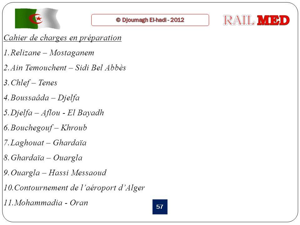 Cahier de charges en préparation 1.Relizane – Mostaganem 2.Ain Temouchent – Sidi Bel Abbès 3.Chlef – Tenes 4.Boussaâda – Djelfa 5.Djelfa – Aflou - El
