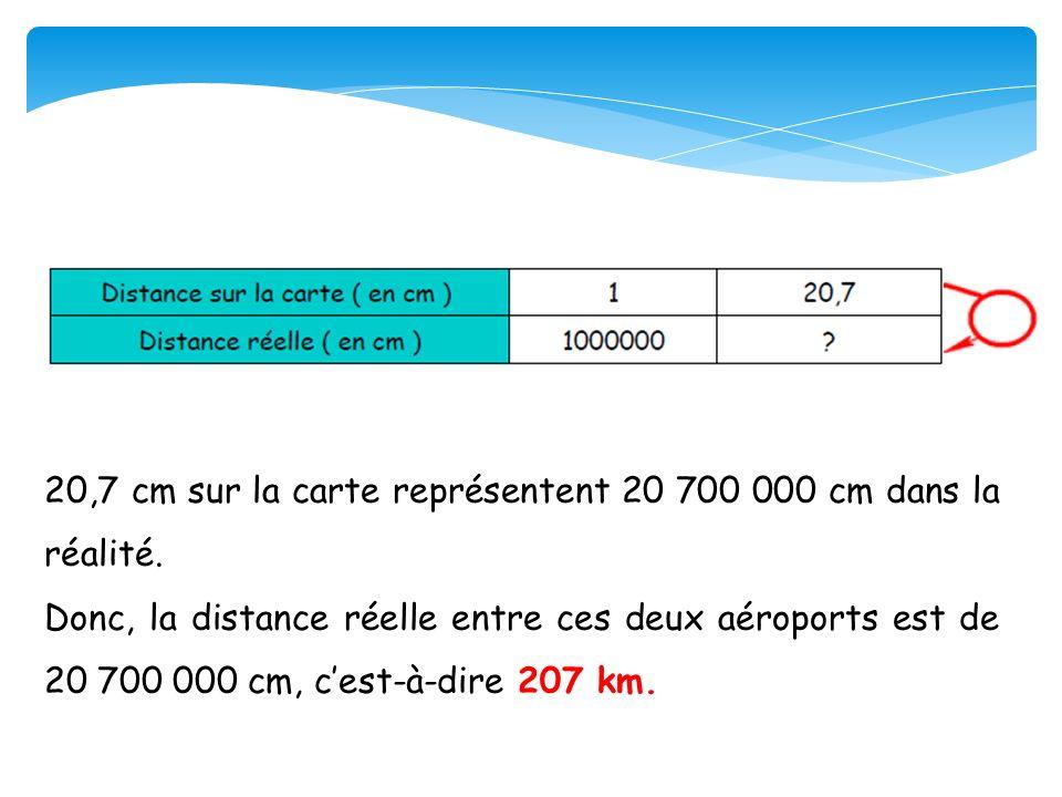 20,7 cm sur la carte représentent 20 700 000 cm dans la réalité. Donc, la distance réelle entre ces deux aéroports est de 20 700 000 cm, cest-à-dire 2