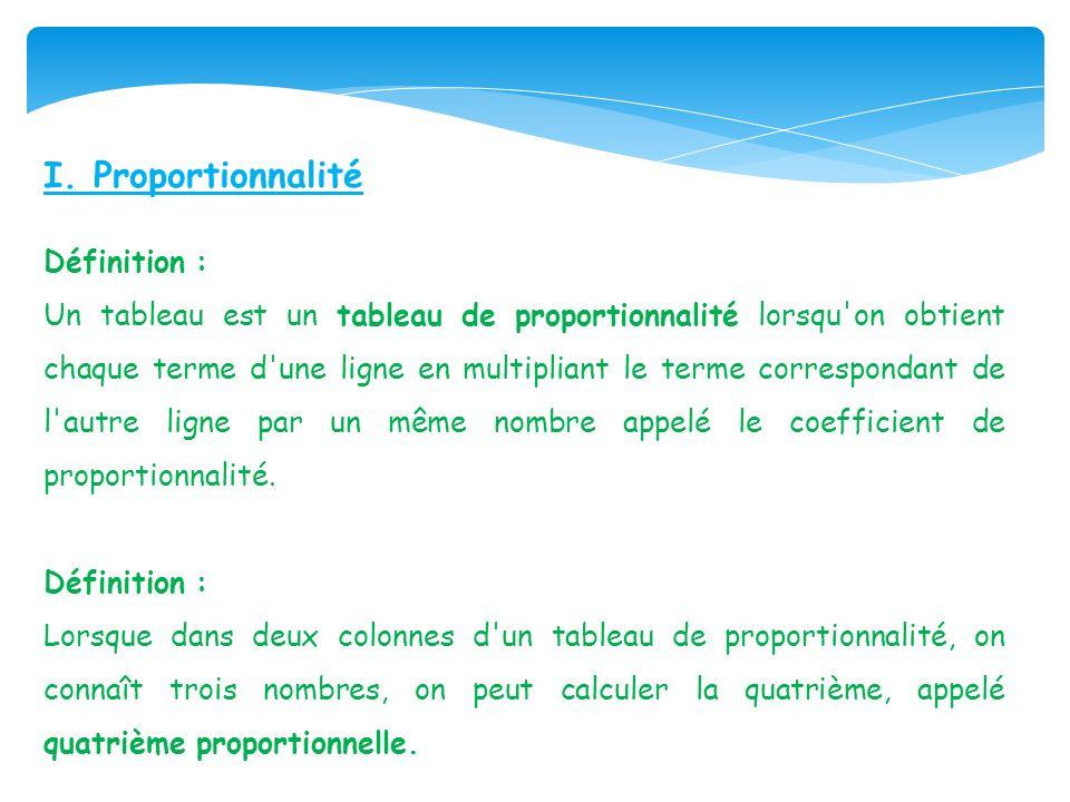 I. Proportionnalité Définition : Un tableau est un tableau de proportionnalité lorsqu'on obtient chaque terme d'une ligne en multipliant le terme corr