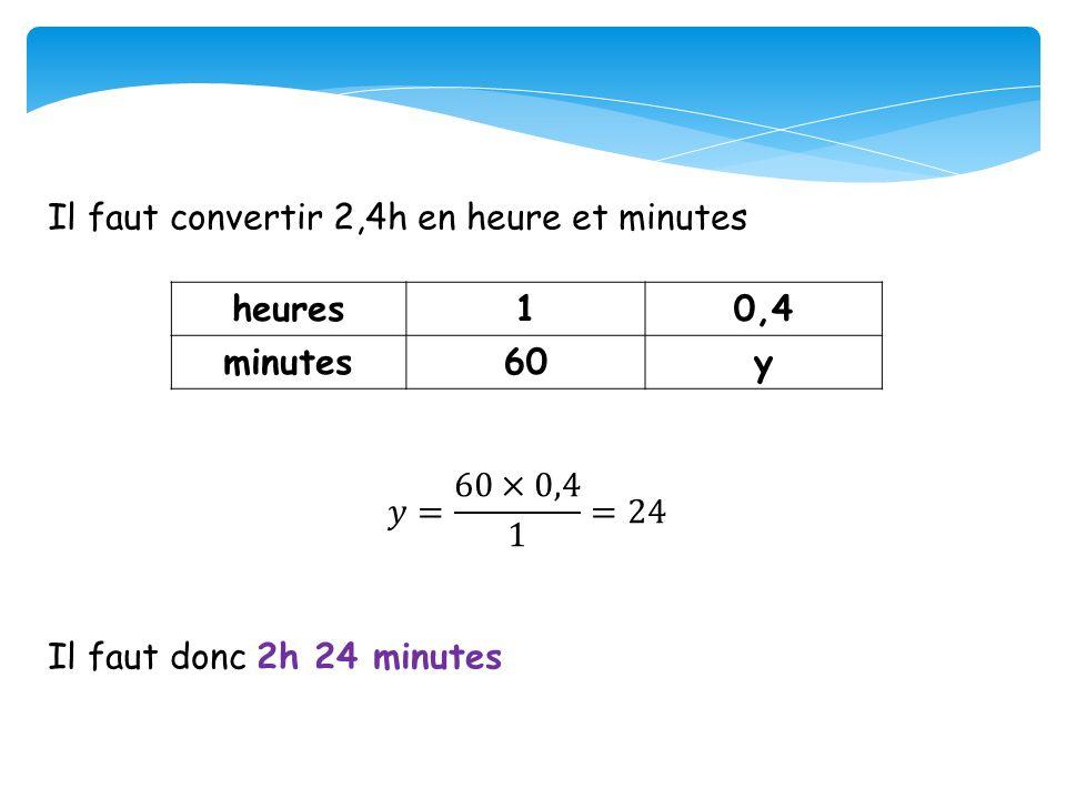heures10,4 minutes60y