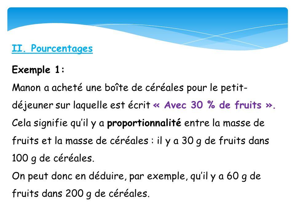 II. Pourcentages Exemple 1: Manon a acheté une boîte de céréales pour le petit- déjeuner sur laquelle est écrit « Avec 30 % de fruits ». Cela signifie