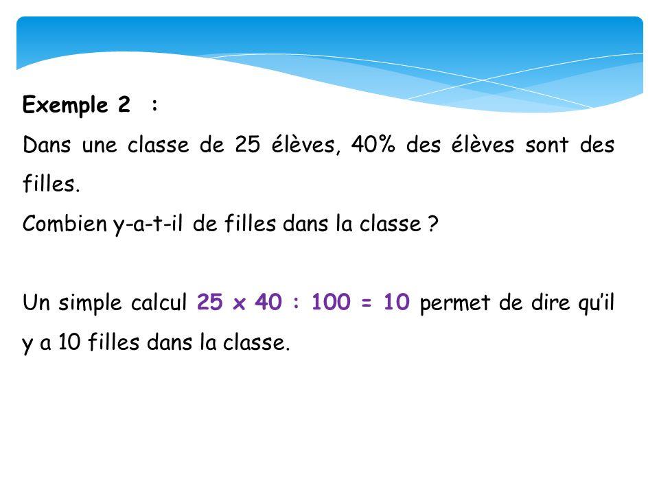 Exemple 2 : Dans une classe de 25 élèves, 40% des élèves sont des filles. Combien y-a-t-il de filles dans la classe ? Un simple calcul 25 x 40 : 100 =