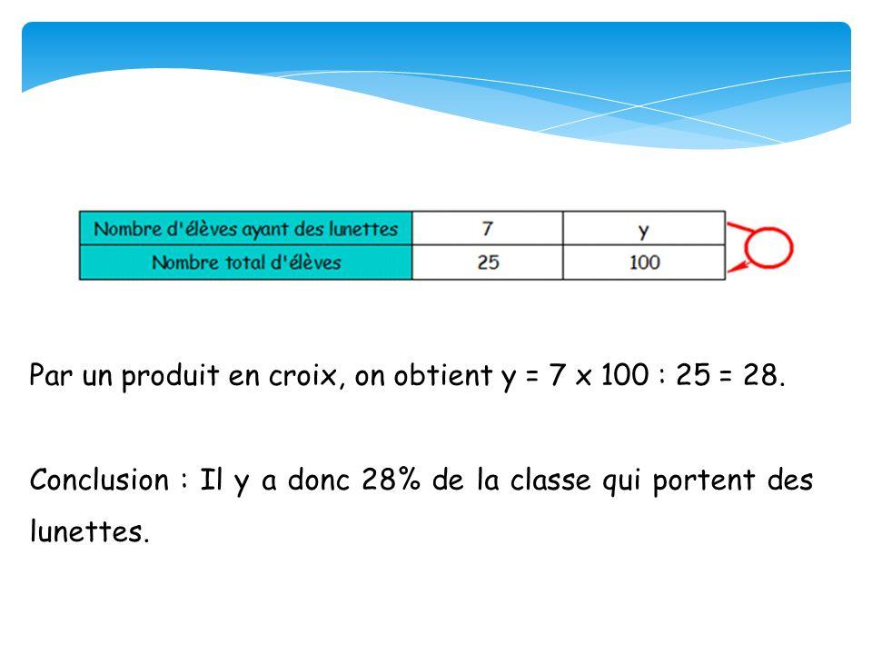 Par un produit en croix, on obtient y = 7 x 100 : 25 = 28. Conclusion : Il y a donc 28% de la classe qui portent des lunettes.