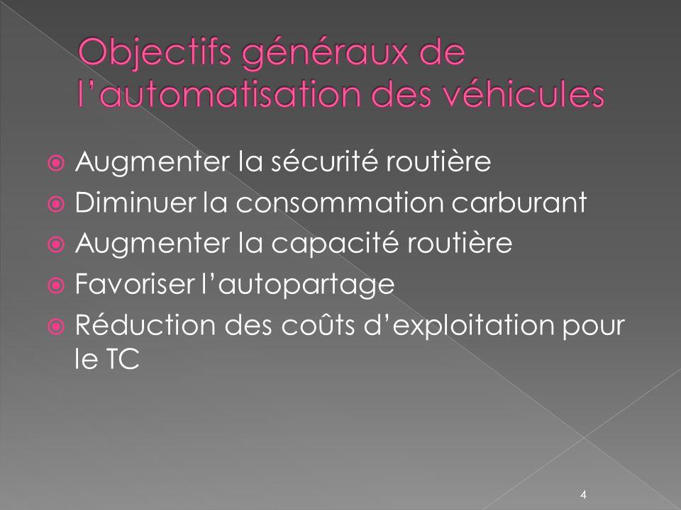 Augmenter la sécurité routière Diminuer la consommation carburant Augmenter la capacité routière Favoriser lautopartage Réduction des coûts dexploitation pour le TC 4