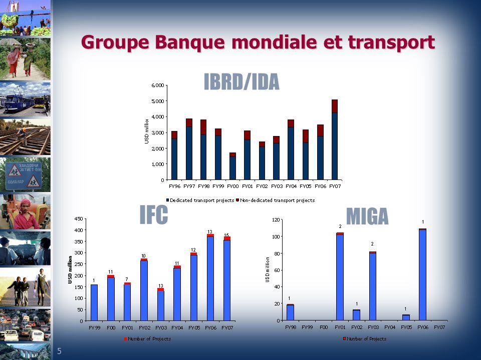 5 Groupe Banque mondiale et transport