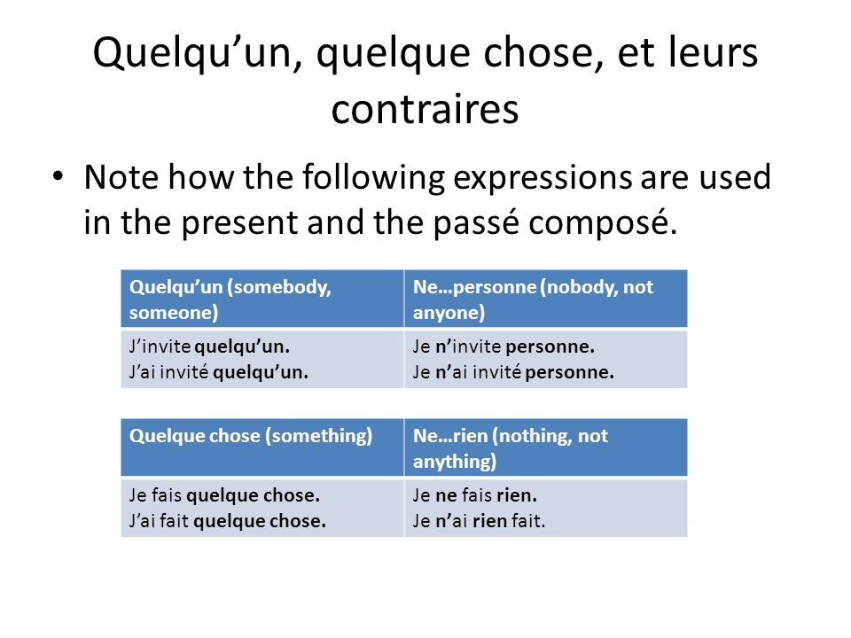 Quelquun, quelque chose, et leurs contraires Note how the following expressions are used in the present and the passé composé. Quelquun (somebody, som