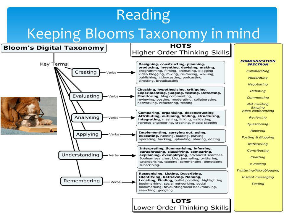 Reading comprehension is based largely on the amount of information readers can retrieve from a text, and the inferences and connections that they can