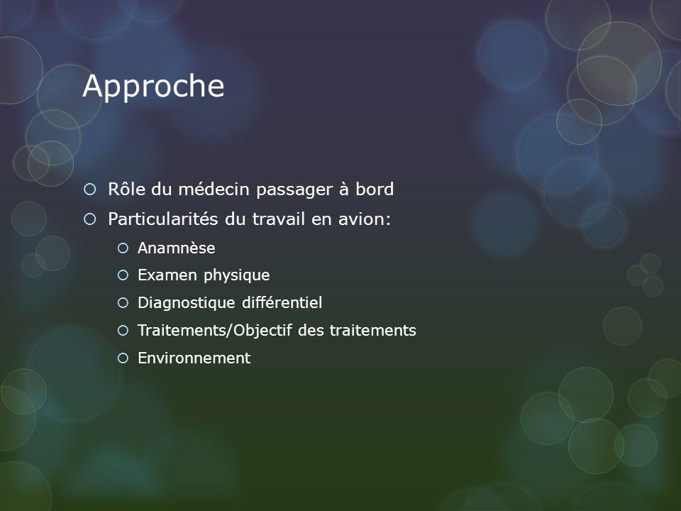 Approche Rôle du médecin passager à bord Particularités du travail en avion: Anamnèse Examen physique Diagnostique différentiel Traitements/Objectif des traitements Environnement