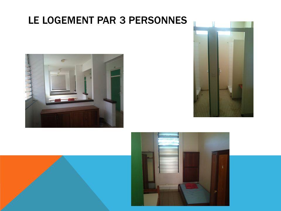 LE LOGEMENT PAR 3 PERSONNES