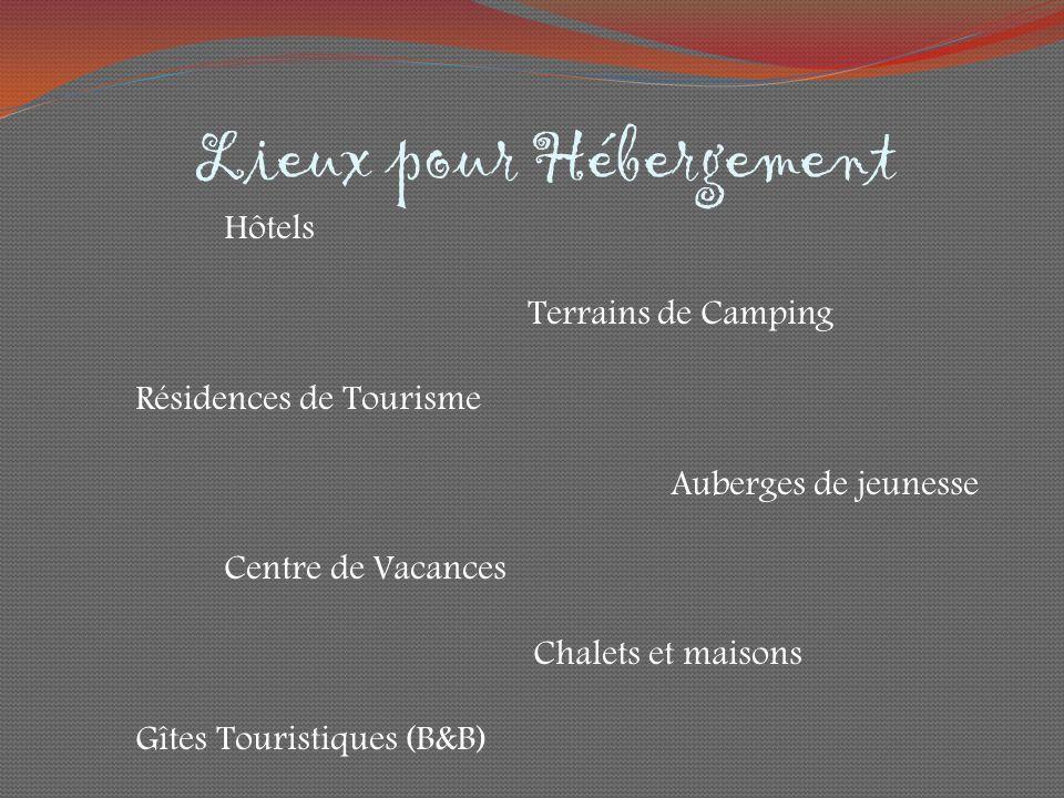 Lieux pour Hébergement Hôtels Terrains de Camping Résidences de Tourisme Auberges de jeunesse Centre de Vacances Chalets et maisons Gîtes Touristiques (B&B)