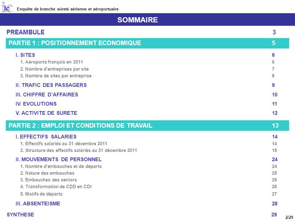 PREAMBULE3 SOMMAIRE PARTIE 1 : POSITIONNEMENT ECONOMIQUE5 Enquête de branche sûreté aérienne et aéroportuaire I.