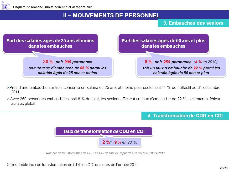 Enquête de branche sûreté aérienne et aéroportuaire II – MOUVEMENTS DE PERSONNEL 3.