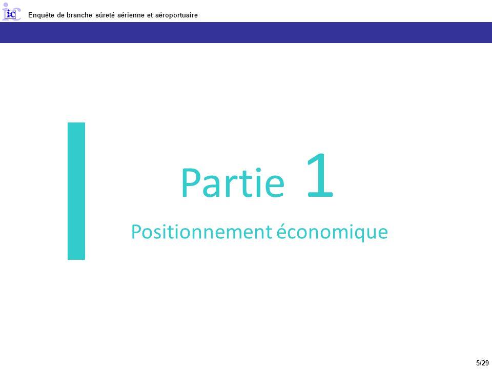 Enquête de branche sûreté aérienne et aéroportuaire 5/29 Partie 1 Positionnement économique