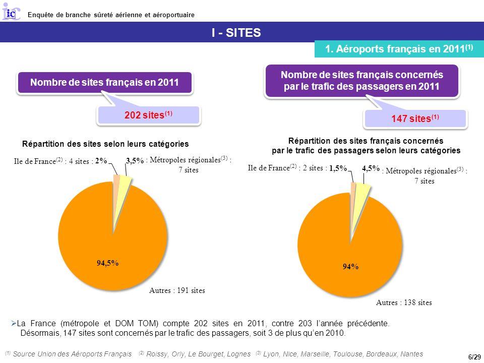 I - SITES La France (métropole et DOM TOM) compte 202 sites en 2011, contre 203 lannée précédente.