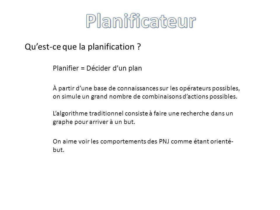 Quest-ce que la planification ? Planifier = Décider dun plan À partir dune base de connaissances sur les opérateurs possibles, on simule un grand nomb