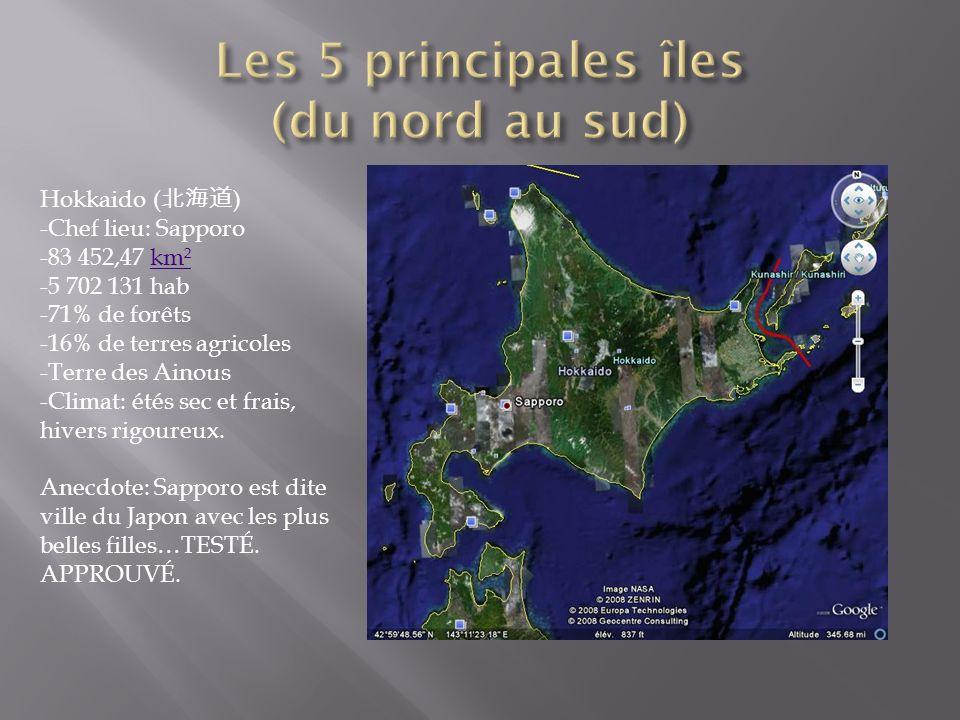 Honshū ( ) -Chef Lieu: Tōkyō -Superficie:230 510 km² (7 e île mondiale) -100 000 000 hab (1 e île du Japon) -Point culminant: Fuji-yama 3776 Mètres -île fortement volcanique et montagneuse Anecdote: Honshū est connues pour sa disparité de niveau de vie entre la partie Mer du japon (Partie intérieure) et la partie océan pacifique.