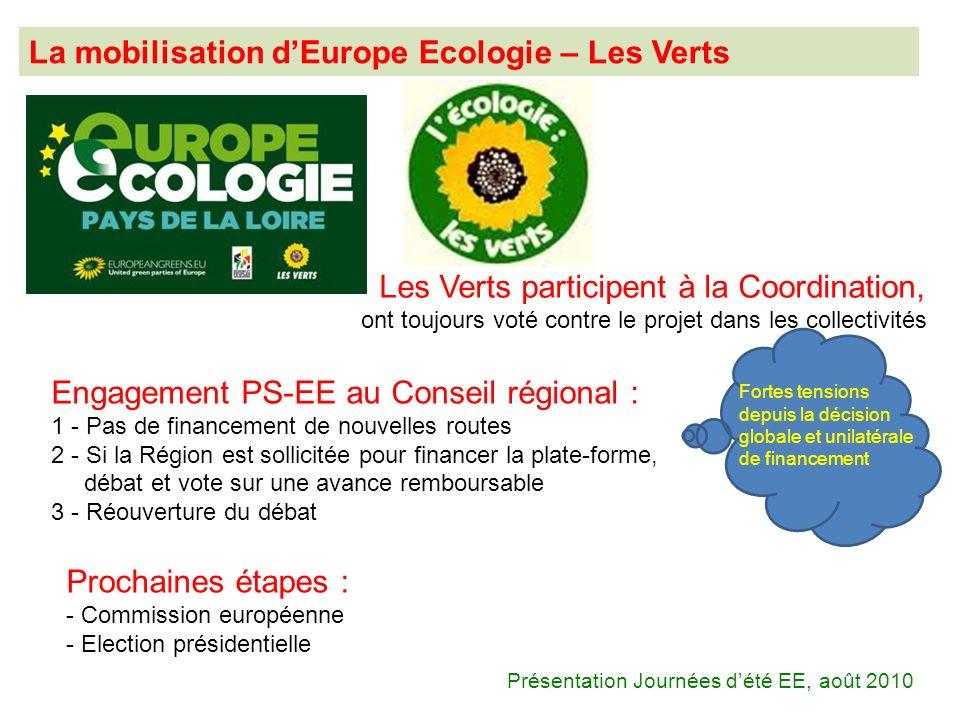 Les Verts participent à la Coordination, ont toujours voté contre le projet dans les collectivités Engagement PS-EE au Conseil régional : 1 - Pas de f