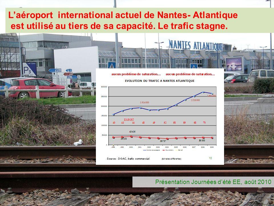 3 Présentation Journées dété EE, août 2010 Laéroport international actuel de Nantes- Atlantique est utilisé au tiers de sa capacité. Le trafic stagne.