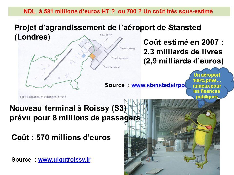 8 Projet dagrandissement de laéroport de Stansted (Londres) Coût estimé en 2007 : 2,3 milliards de livres (2,9 milliards deuros) NDL à 581 millions de
