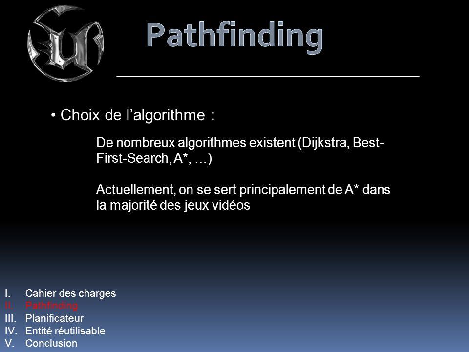 I.Cahier des charges II.Pathfinding III.Planificateur IV.Entité réutilisable V.Conclusion Choix de lalgorithme : De nombreux algorithmes existent (Dij