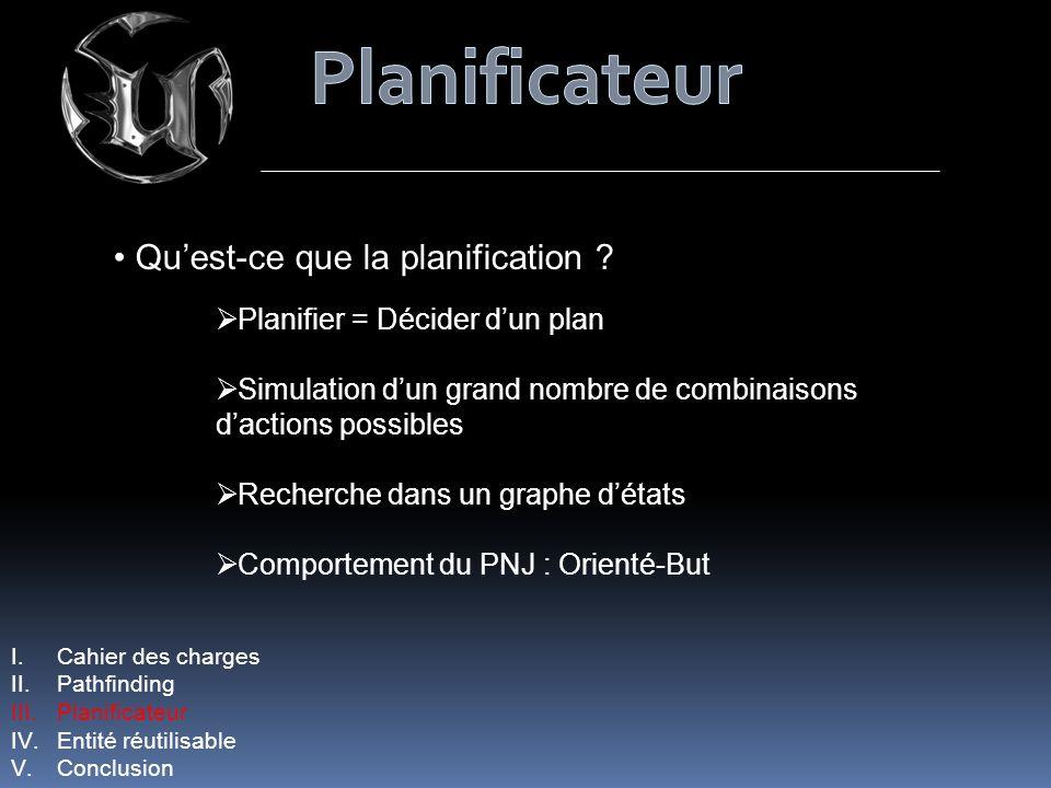 I.Cahier des charges II.Pathfinding III.Planificateur IV.Entité réutilisable V.Conclusion Quest-ce que la planification ? Planifier = Décider dun plan
