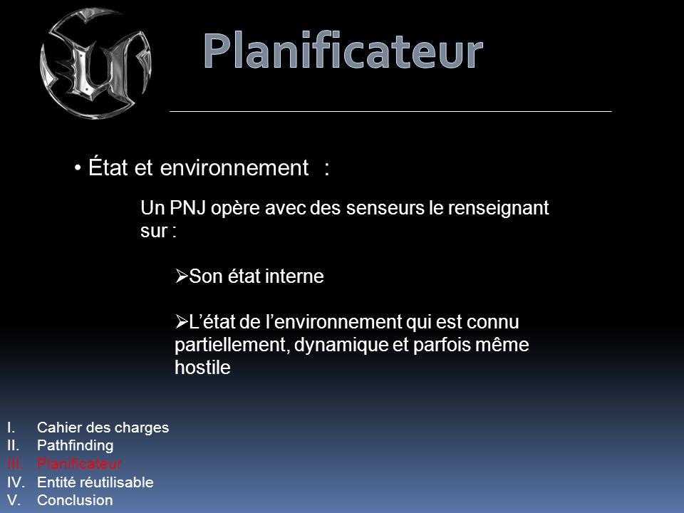 I.Cahier des charges II.Pathfinding III.Planificateur IV.Entité réutilisable V.Conclusion État et environnement : Un PNJ opère avec des senseurs le re