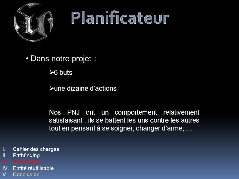 I.Cahier des charges II.Pathfinding III.Planificateur IV.Entité réutilisable V.Conclusion Dans notre projet : 6 buts une dizaine dactions Nos PNJ ont
