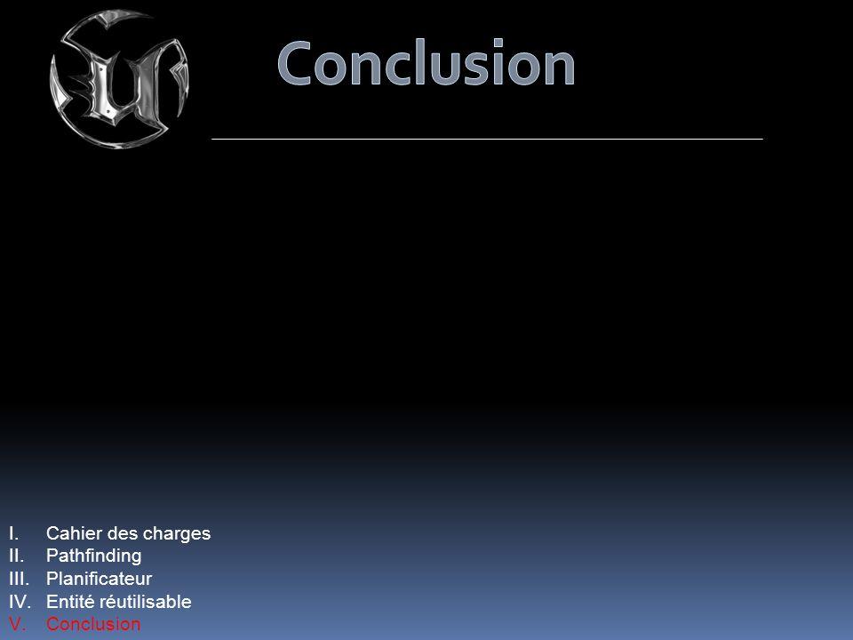 I.Cahier des charges II.Pathfinding III.Planificateur IV.Entité réutilisable V.Conclusion