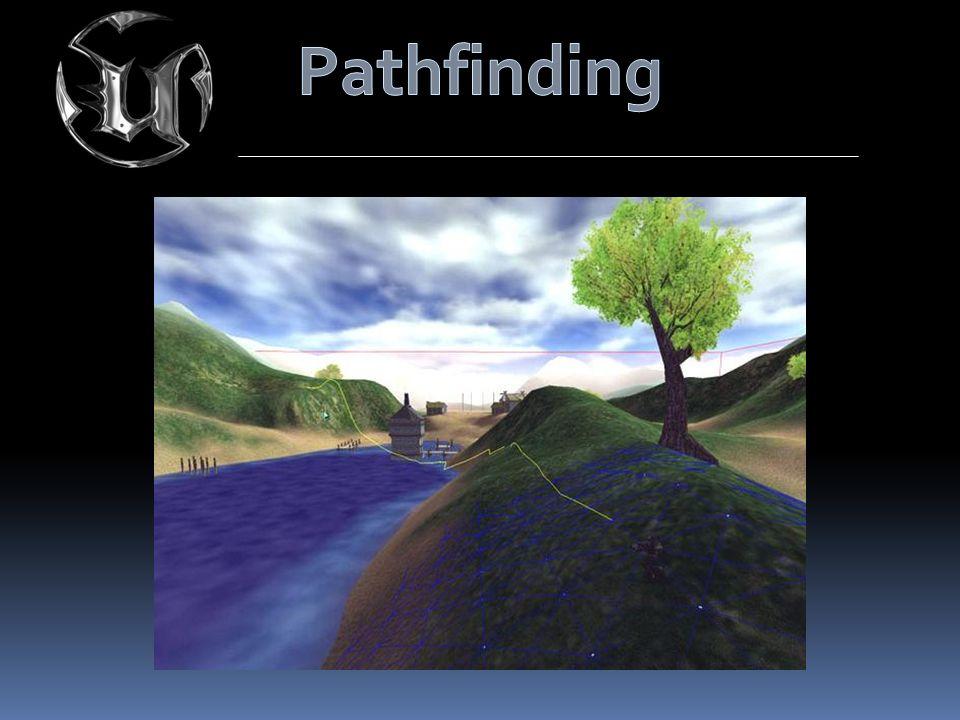 I.Cahier des charges II.Pathfinding III.Planificateur IV.Entité réutilisable V.Conclusion Quelques exemples : Pathfinder, le robot de la NASA Laéroport OHare de Chicago F.E.A.R et NOLF2, développés par Monolith