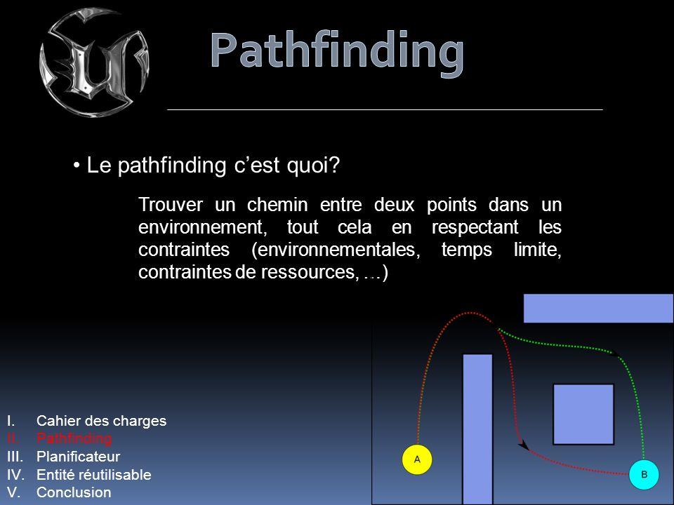 I.Cahier des charges II.Pathfinding III.Planificateur IV.Entité réutilisable V.Conclusion Pathfinding existant déjà dans UT2004 : Aucune interprétation de lenvironnement 3D entourant les PNJ Système de nœuds formant un réseau Code couleur utilisé pour décider de la pertinence dun chemin