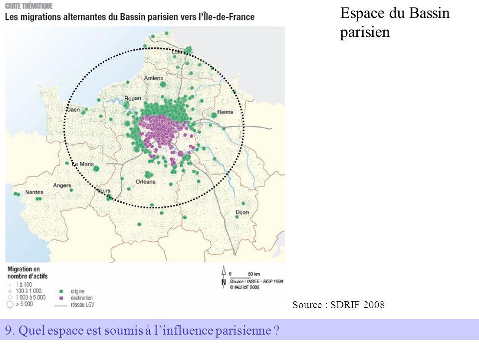 9. Quel espace est soumis à linfluence parisienne ? Espace du Bassin parisien Source : SDRIF 2008