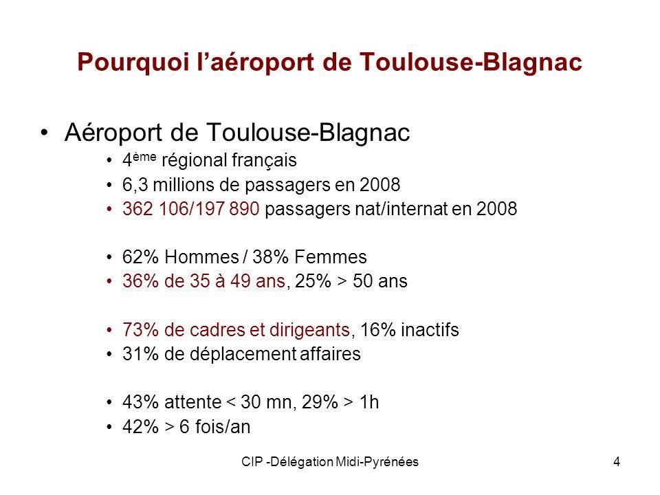 CIP -Délégation Midi-Pyrénées4 Pourquoi laéroport de Toulouse-Blagnac Aéroport de Toulouse-Blagnac 4 ème régional français 6,3 millions de passagers e