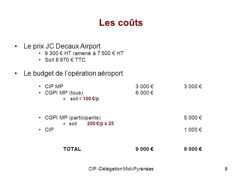 CIP -Délégation Midi-Pyrénées8 Les coûts Le prix JC Decaux Airport 9 300 HT ramené à 7 500 HT Soit 8 970 TTC Le budget de lopération aéroport CIP MP3