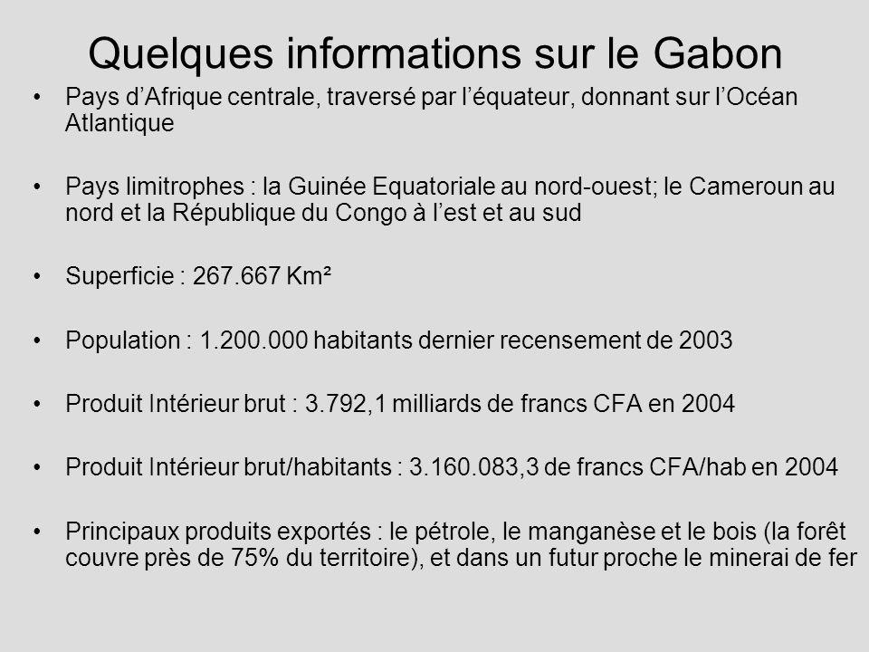 Quelques informations sur le Gabon Pays dAfrique centrale, traversé par léquateur, donnant sur lOcéan Atlantique Pays limitrophes : la Guinée Equatoriale au nord-ouest; le Cameroun au nord et la République du Congo à lest et au sud Superficie : 267.667 Km² Population : 1.200.000 habitants dernier recensement de 2003 Produit Intérieur brut : 3.792,1 milliards de francs CFA en 2004 Produit Intérieur brut/habitants : 3.160.083,3 de francs CFA/hab en 2004 Principaux produits exportés : le pétrole, le manganèse et le bois (la forêt couvre près de 75% du territoire), et dans un futur proche le minerai de fer