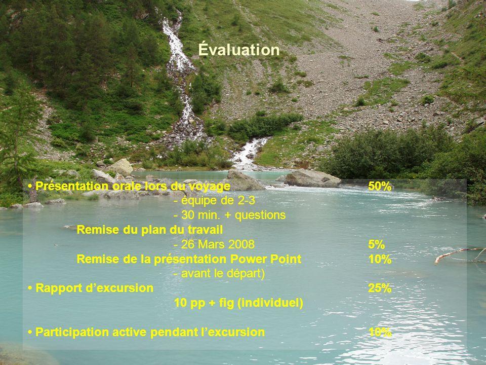Évaluation Présentation orale lors du voyage 50% - équipe de 2-3 - 30 min.