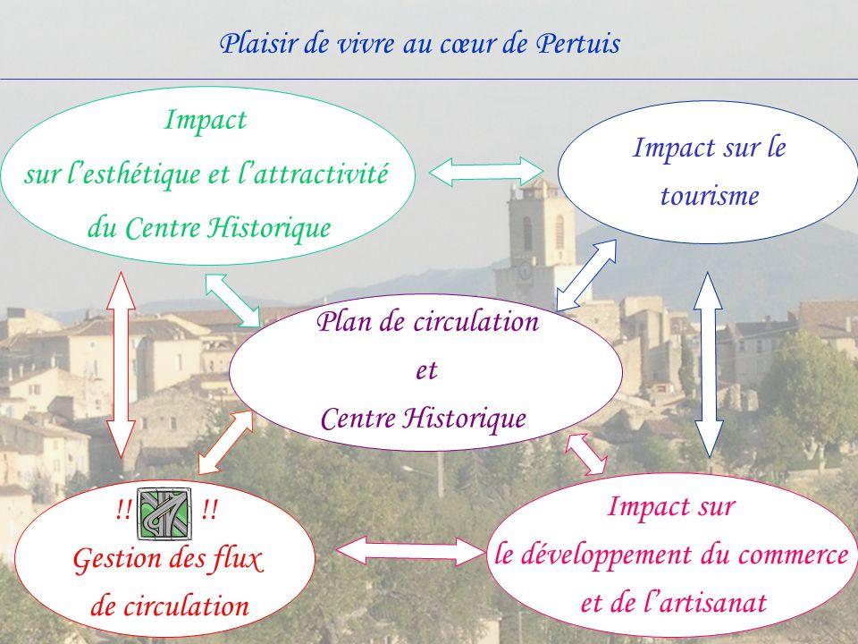 Plaisir de vivre au cœur de Pertuis Plan de circulation et Centre Historique Impact sur lesthétique et lattractivité du Centre Historique Impact sur le tourisme Impact sur le développement du commerce et de lartisanat !.