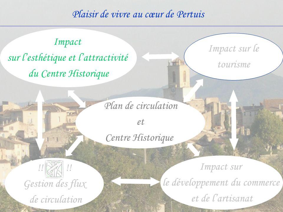 Plaisir de vivre au cœur de Pertuis Plan de circulation et Centre Historique Impact sur le développement du commerce et de lartisanat !! Gestion des f