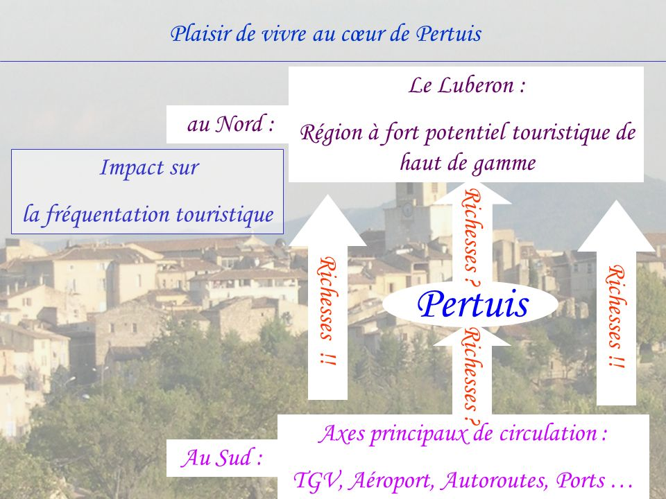 Plaisir de vivre au cœur de Pertuis Axes principaux de circulation : TGV, Aéroport, Autoroutes, Ports … Pertuis Le Luberon : Région à fort potentiel touristique de haut de gamme au Nord : Richesses .