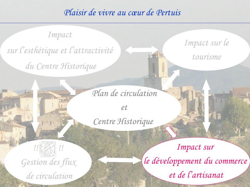 Plaisir de vivre au cœur de Pertuis Plan de circulation et Centre Historique Impact sur lesthétique et lattractivité du Centre Historique Impact sur le tourisme !.
