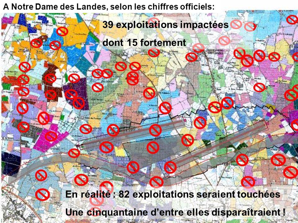 17 A Notre Dame des Landes, selon les chiffres officiels: 39 exploitations impactées dont 15 fortement En réalité : 82 exploitations seraient touchées