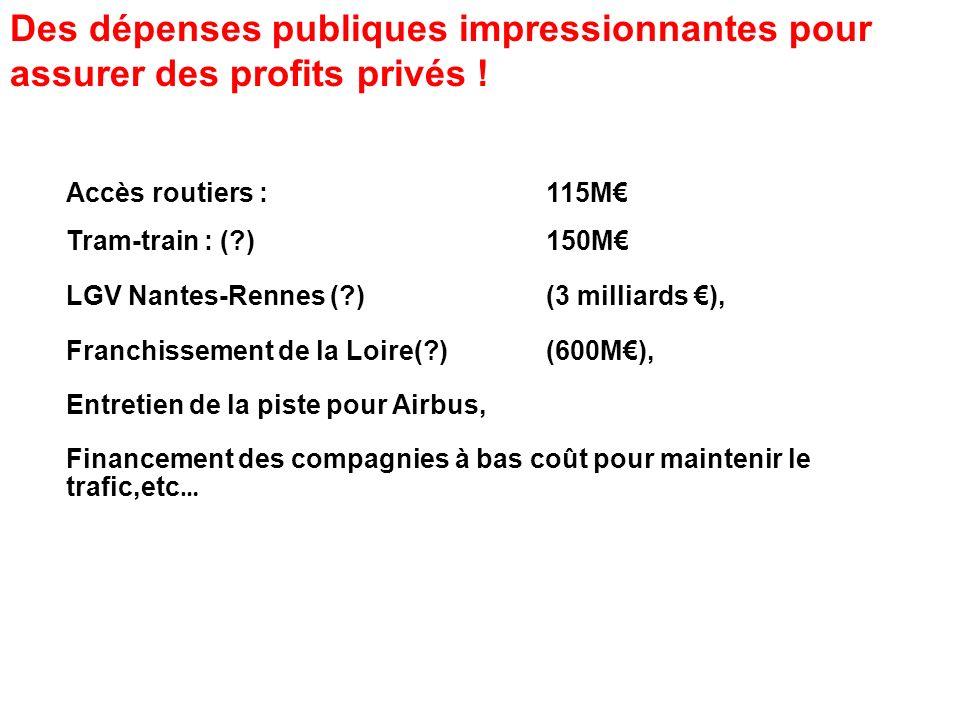 Accès routiers : 115M Tram-train : (?)150M LGV Nantes-Rennes (?)(3 milliards ), Franchissement de la Loire(?)(600M), Entretien de la piste pour Airbus