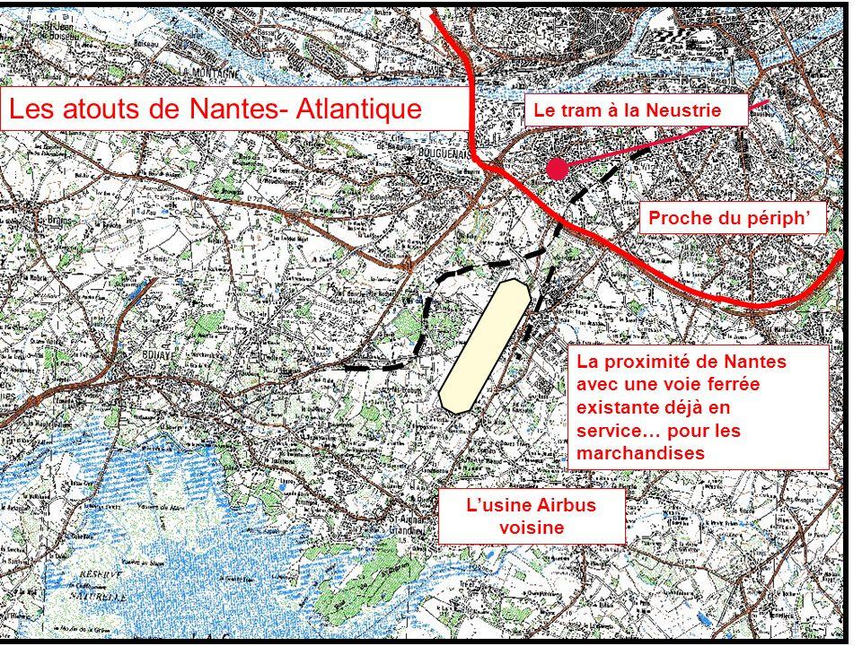 32 Les atouts de Nantes- Atlantique Le tram à la Neustrie La proximité de Nantes avec une voie ferrée existante déjà en service… pour les marchandises
