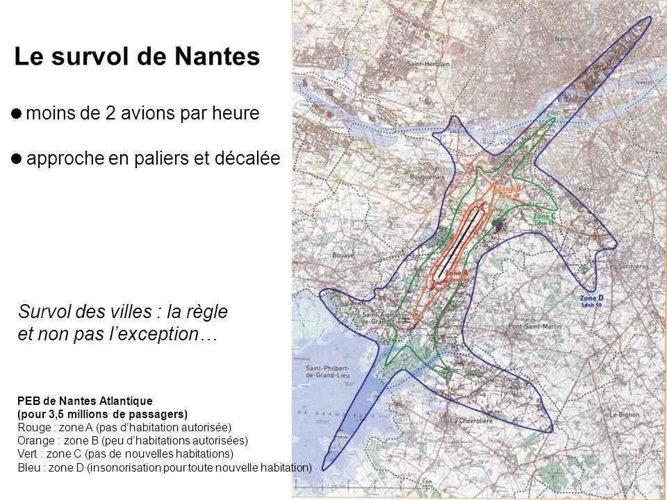 33 Le survol de Nantes moins de 2 avions par heure approche en paliers et décalée PEB de Nantes Atlantique (pour 3,5 millions de passagers) Rouge : zo