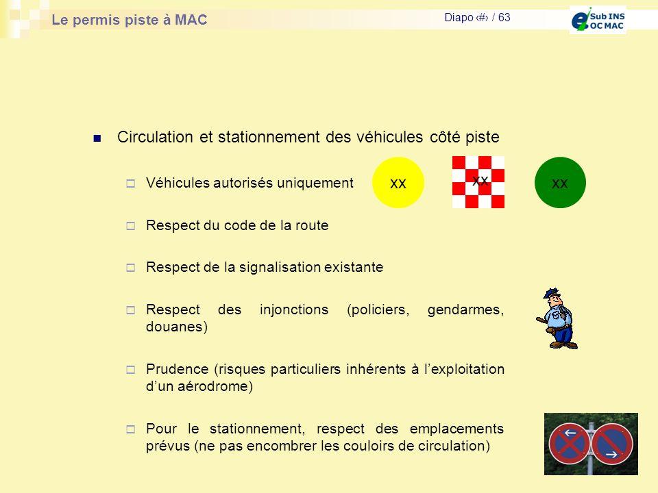 Le permis piste à MAC Diapo # / 63 Circulation et stationnement des véhicules côté piste Véhicules autorisés uniquement Respect du code de la route Re