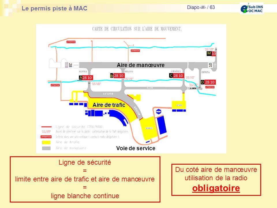 Le permis piste à MAC Diapo # / 63 Ligne de sécurité = limite entre aire de trafic et aire de manœuvre = ligne blanche continue Aire de trafic Aire de