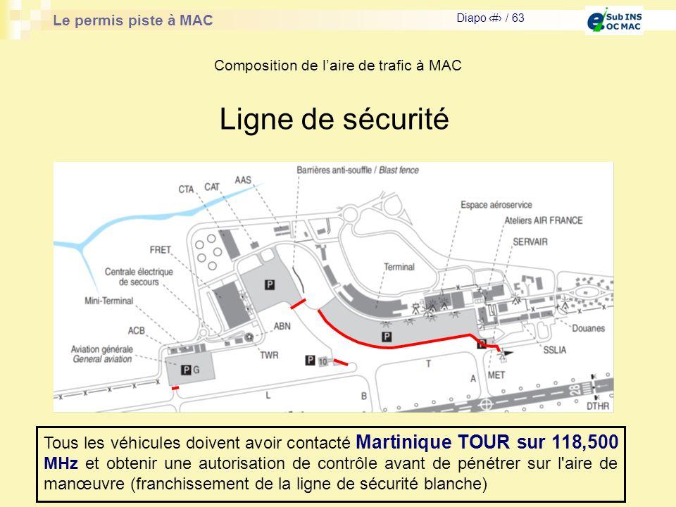 Le permis piste à MAC Diapo # / 63 Composition de laire de trafic à MAC Ligne de sécurité Tous les véhicules doivent avoir contacté Martinique TOUR su