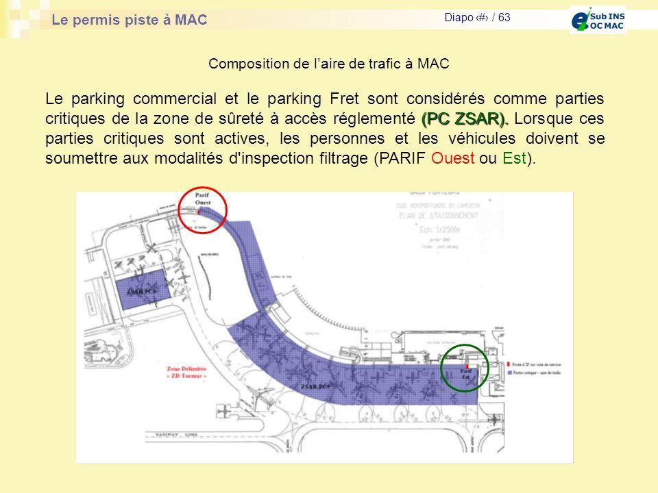 Le permis piste à MAC Diapo # / 63 Composition de laire de trafic à MAC (PC ZSAR). Le parking commercial et le parking Fret sont considérés comme part