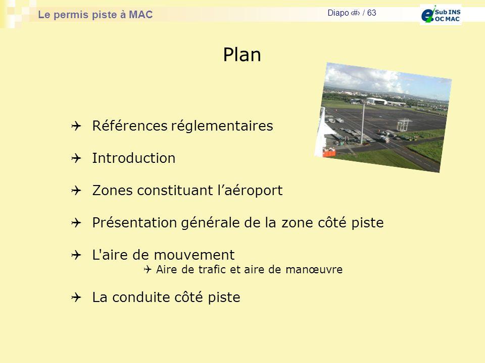 Le permis piste à MAC Diapo # / 63 Plan Références réglementaires Introduction Zones constituant laéroport Présentation générale de la zone côté piste