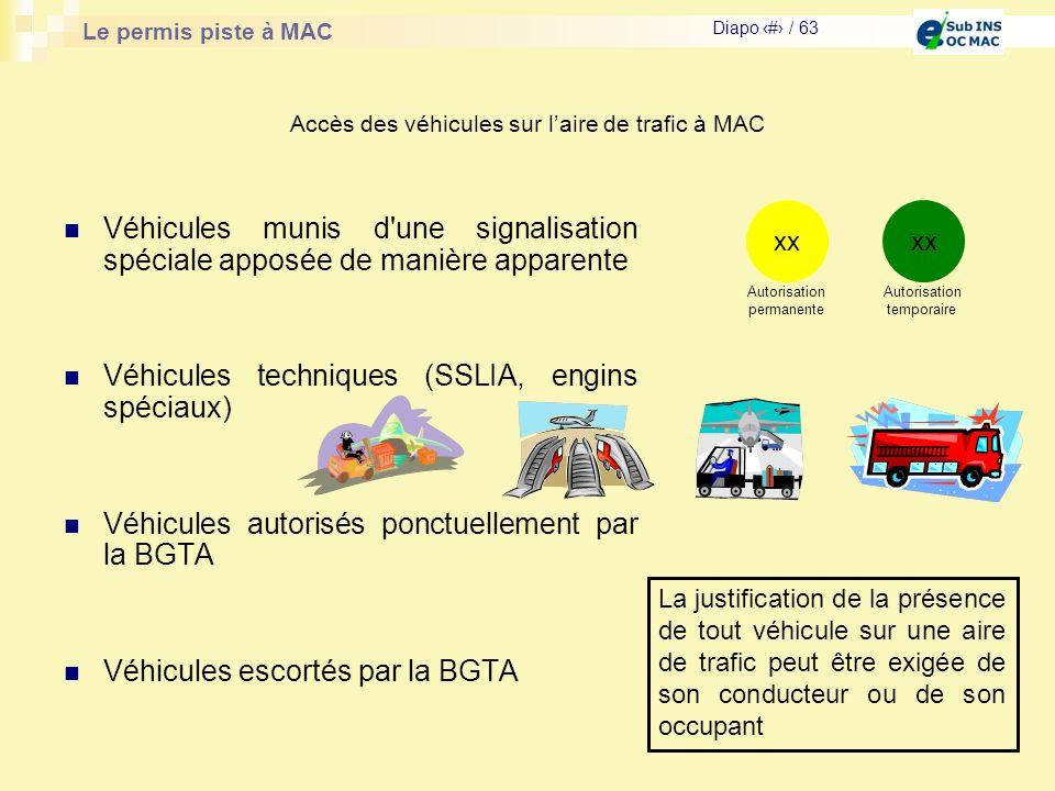 Le permis piste à MAC Diapo # / 63 Accès des véhicules sur laire de trafic à MAC Véhicules munis d'une signalisation spéciale apposée de manière appar